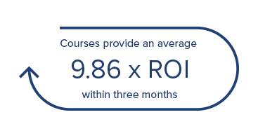 ROI of 9.86 x course fee.jpg